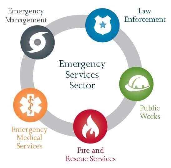 Essential Work Sectors